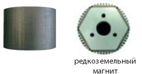 Ротор электродвигателя из редкоземельного металла