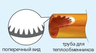 Труба с внутренней накаткой